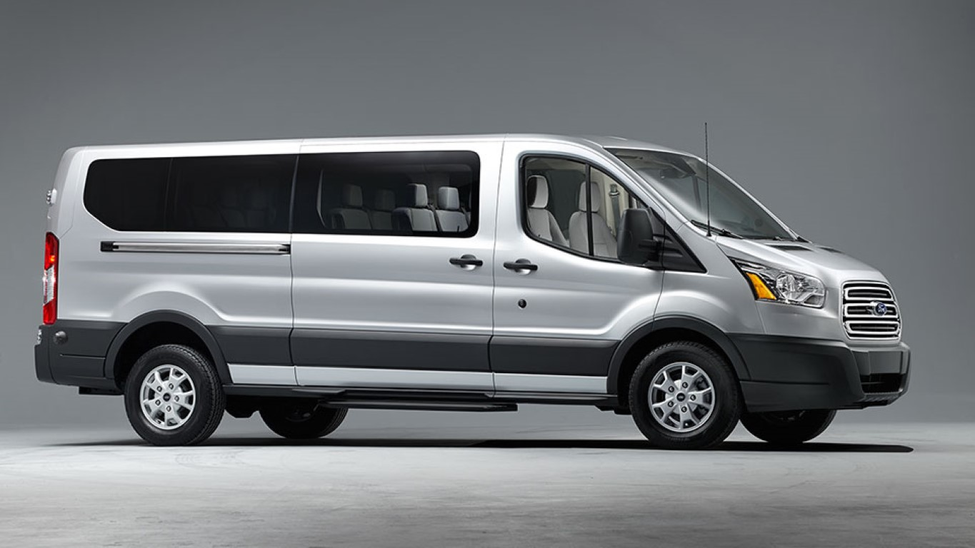 2018 Ford Transit 15 Passenger Van Reviews