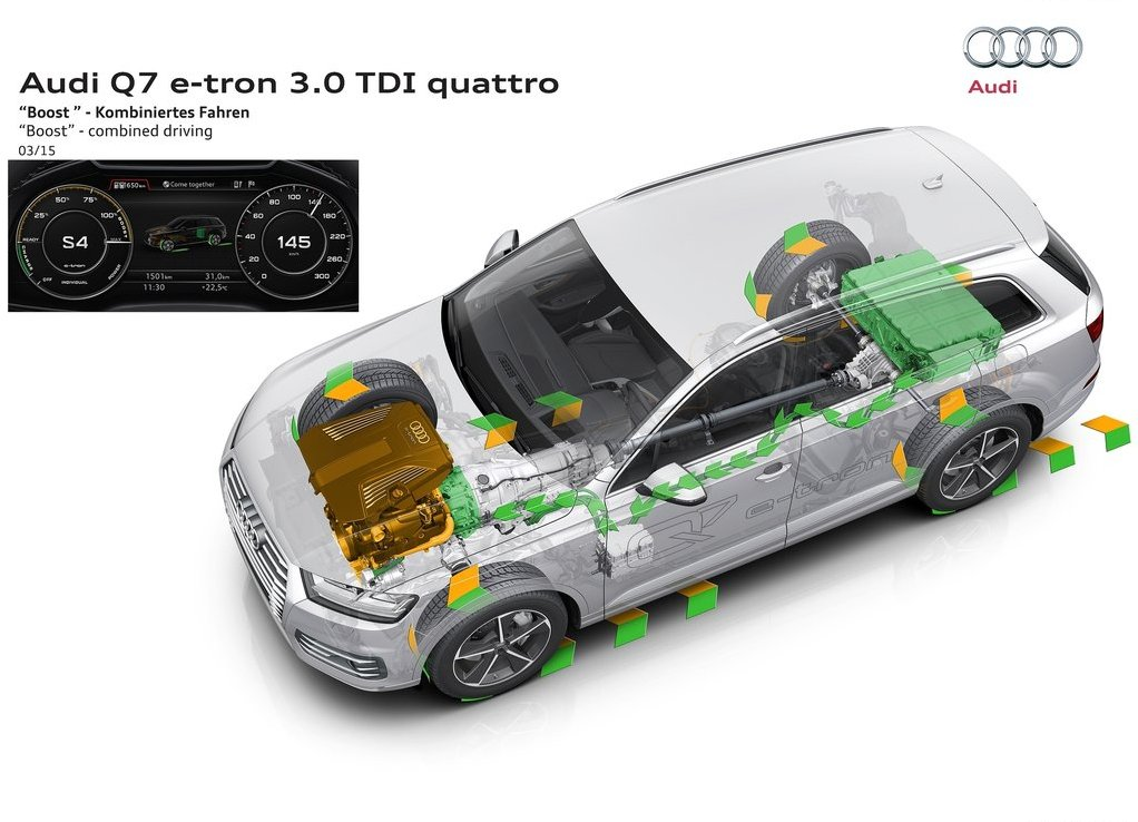 2019 Audi Q7 E-Tron All Wheel Drive