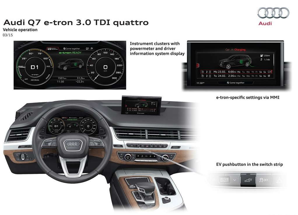 2019 Audi Q7 E-Tron Interior New Features