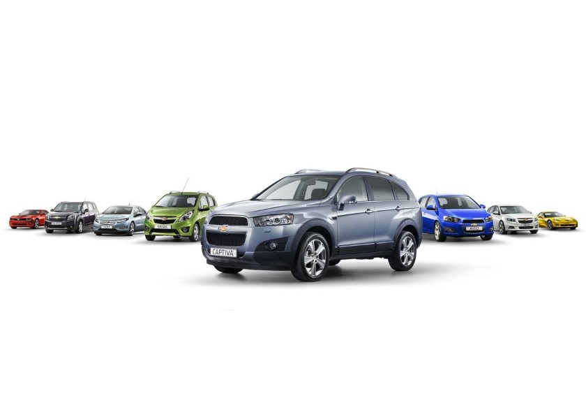 2019 Chevrolet Captiva VS Competitors