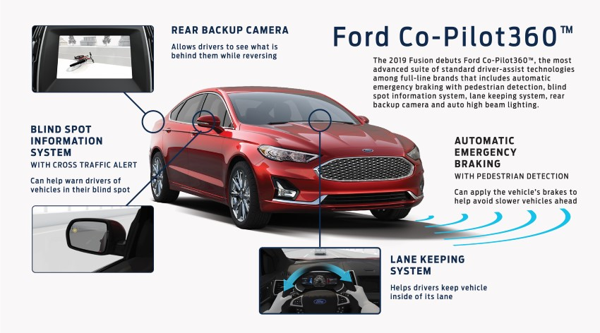 2020 Ford Puma Safety System with Co-Pilot360