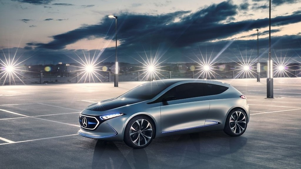 2020 MERCEDES EQA Specifications